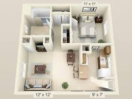 Fox Hollow Apartments in Gainesville Unbeatable location