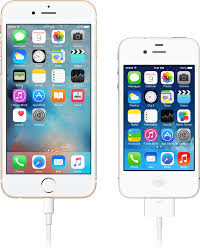 About Apple Digital AV Adapters for iPhone iPad and iPod touch