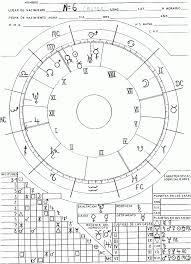 La Carta Astrológica Empresarial Es Una Asesoría única Y Exclusiva Para Todas Aquellas Personas Que Quieran Conocer Cuáles Son Las Influencias Astrológicas Carta Natal Negocios