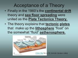 Sea Floor Spreading Subduction Animation by Plate Tectonics U0026 The Ocean Floor Layers Of The Earth 1 4 Ppt
