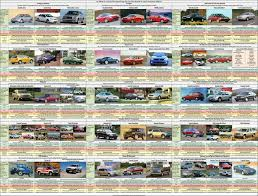 Used Car Guide - Today Manual Guide Trends Sample • Carvana Is New Englands Way To Buy A Car Business Wire Lego Semi Truck Trailer Itructions We Buy Used Trailers In Any Tips For Buying Truck Lake Elsinore Chevrolet Of Used Nissan Cabstar Singapore58800 Search Cars Trucks Sale Prices India Mitsubishi Fuso Fk62fmz1rdeb Singapore85800 And Save Depaula Best To Picks Big Pickup S Arhautraderca Whosale Japanes Trucks Online Mitsubishi Parts Online Why Roll Off Sale Rdk Sales Looking Clean Peterbilt Sioux Falls