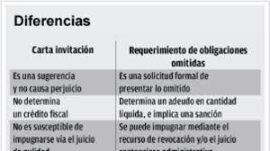 Solicitar Referencia Bancaria Banco Nacional De Credito Prestamos