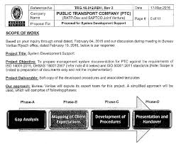 actions bureau veritas bureau veritas contract combined certification and consulting