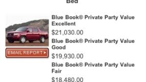 How Kelly Blue Book Online And A Cellphone Earned An Extra $1k On A ... Sell Your Used Car But Now Kelley Blue Book 2019 Chevrolet Silverado First Review Value Truck Pickup Kbbcom Best Buys Youtube Blue Bookjune Market Report Automotive Insights From The Motoring World Usa Names The Ford F150 As Announces Winners Of Allnew 2015 Buy Awards Semi All New Release Date 20 Chevy And Gmc Sierra Road Test How Kelly Online A Cellphone Earned An Extra 1k On Transfer Dump For Sale Together With Sideboards Plus Driver Trade In Resource
