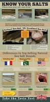 Himalayan Rock Salt Lamp Hoax by 70 Best Salt Sodium Sea Salt U0026 Himalayan Pink Salt Images On