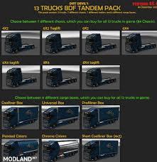 BDF Tandem Truck Pack V 45.0 Mod For ETS 2