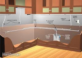 picturesque how to wire led lights kitchen cabinets