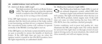 Lamps View Malfunction Indicator Lamp Volkswagen Luxury Home