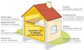 isolation d une maison basse consommation maison passive