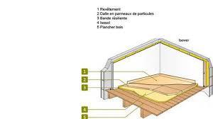 isolation acoustique du plancher des combles