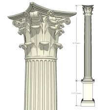 Classic Columns Fluted Shaft 3D Model FormFonts 3D Models & Textures