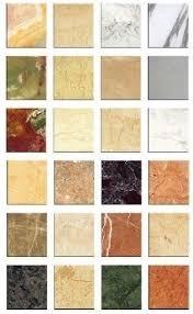 Pakistan Gujranwala Al Noor Marble Industry