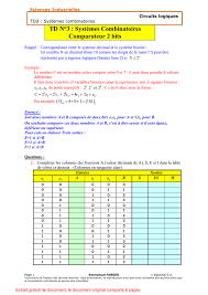 si e de table pour b 11 td3 comparateur 2 bits