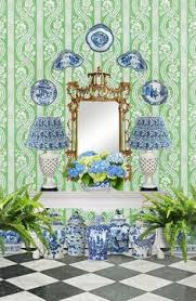 Sherle Wagner Chinoiserie Sink by Chinoiserie Sink By Sherle Wagner Use In Powder Room Bathrooms