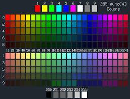 The Old Pre Truecolor AutoCAD 255 Colors