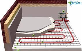 pourquoi chauffer le sol avec un tuyau eau basse température