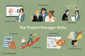 Project Manager Skills List And Examples 1213 Examples Of Project Management Skills Lasweetvidacom 12 Dance Resume Examples For Auditions Business Letter Senior Manager Project Management Samples Velvet Jobs Pmo Cerfication Example Customer Service Skills New List And Resume Functional Best Template Guide How To Make A Great For Midlevel Professional What Include In Career Hlights Section 26 Pferred Sample Modern 15 Entry Level Raj Entry Level Manager Rumes Jasonkellyphotoco