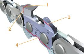 How A STIHL Saw Chain Functions