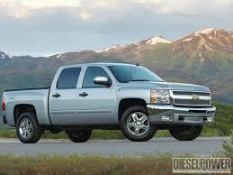 Diesel Trucks: Diesel Trucks With Best Mpg Review 2017 Chevrolet Silverado Pickup Rocket Facts Duramax Buyers Guide How To Pick The Best Gm Diesel Drivgline Small Trucks With Good Mpg Of Elegant 20 Toyota Best Full Size Truck Mpg Mersnproforumco Ford Claims Mpg Primacy For F150s New Diesel Fleet Owner Lovely Sel Autos Chicago Tribune Enthill The 2018 F150 Should Score 30 Highway And Make Tons Many Miles Per Gallon Can A Dodge Ram Really Get Youtube Gas Or Chevy Colorado V6 Vs Gmc Canyon Towing 10 Used And Cars Power Magazine Is King Of Epa Ratings Announced 1981 Vw Rabbit 16l 5spd Manual Reliable 4550
