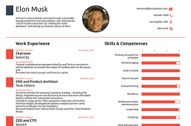 Elon Musk039s Resume Created By Novoresume