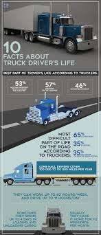 10 Facts About #Truck Driver's Life. Best Part Of Trucker's Life ...