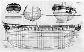 ship plans free how to build diy pdf download uk australia boat