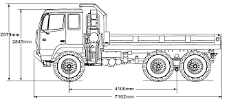 Truck Trailer: Truck Trailer Dimensions Usa This Semitruck Didnt Heed The Height Limit Imgur Standard Semi Trailer Height Inexpensive 40 Ton Lowboy Trailers For Schmitz Boxinrikhojddomesticheighttkk640 Box Body Semi Rr Air Hitch Titan Truck Company 2015 Brand 20ft 40ft 37 Heavy Vehicle Mass Dimension And Loading National Regulation Nsw Motor Dimeions Cab Sizes New Car Updates 1920 Anheerbusch Orders Tesla Trucks Wsj Vehicles Schwarzmller Double Deck