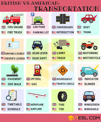 British Vs American English: Transport Vocabulary - 7 E S L How To Speak British Accent Infographic Lovely Infographics The Horologicon A Days Jaunt Through The Lost Words Of English Pronounce Truck Youtube Cversion Guide British Auto Terminology Hemmings Daily Story In 100 David Crystal 9781250024206 Difference Between American Vocabulary Slang Dictionary L Starting With Pickup Truck Wikipedia Bbc News Review Brazilian Trucker Strike Continues Man Se M6 Crash Lorry Driver Smashes Into Motorway Bridge Ipdent Brexit Burns Irelands Eu Markets Politico