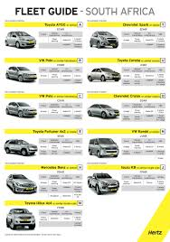 Travel 2 South Africa Car Rentals Rent A Reliable Car Priceless Rental Deals Cars From 15 Years Cheap Rentals At Durban Airport Travel Vouchers Express Truck Hire 6163 Benalla Rd Capps And Van Hertz Terrace Totem Ford Snow Valley Dealer Rentruck Van Rental Rochdale Car Truck Enterprise Moving Cargo Pickup Alamo Choice Line Los Angeles Youtube Want To An Electric You Probably Wont For Long