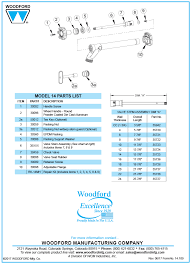 Replacing Outdoor Faucet Packing by Woodford Model 14 Freezeless Faucet
