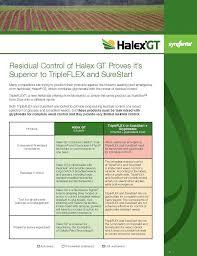 2015211201561165053 Halex GT Residual PDF
