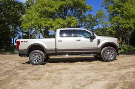 100 Craigslist Eastern Nc Cars And Trucks 2017 Ford Super Duty F250 King Ranch Photo Gallery Oukasinfo