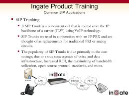 Ingate Firewall & SIParator Product Training - Ppt Download Business Computer Support Birmingham Al Redwave Technology Group Configuring Voip Phones In Cisco Packet Tracer Youtube Allworx Voip Traing Conference Room Setup Tampa Video 1 Cloud System Perpetual Solutions Google Voicexpert Linkedin Cporate Techelium Setting Up Voip Traing 71 3cx Basic 31 Providers Sip Trunks Online Course Speed Dialing Virtual Pbx Free