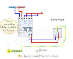 sché de circuits électriques spécialisés installation de l