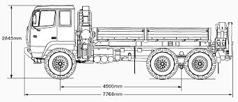 M1084 Standard Cargo Truck Fmtv Truck Model Archives Kiwimill Model Maker Blog 1009 135 M1078 Lmtv Cargo Truck Warmored Cab By Trumpeter Scale Military Trailer Covers Breton Industries Okosh Defense Awarded 1596m Us Army Contract For Family Of Soldiers At Fort Mccoy Wis Traing Operate An 1998 Stewart Stevenson M1088 5th Wheel Tractor 01007 01008 M1083 Standard Truckmtvarmor Our Expedition Chassis The M1078a1 Bliss Or Die We Bought A So You Dont Have To Outside Online 1994 Midwest Transformers 4 Called Hound Is M1157 A1p2