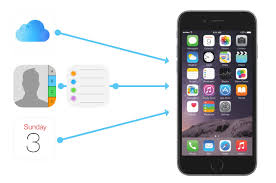 How to Restore lost iPhone Contacts Calendars Reminders and