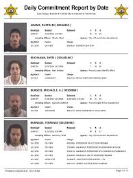 Buchanan County Jail Booking by Peoria County Jail Booking Sheet 6 24 2016