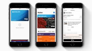 How to use Apple Pay on iPhone Macworld UK