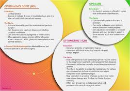Download Job Search Resume Fresh Best Preparing A Resume ... Resume Builder Indeed 5000 Free Professional Best Cover Letter Reddit Unique Sample Original Upload On Edit Lovely Beauty Advisor Job Description Sap Pp Module Wondrous Template Alchemytexts Pl Sql Developer Yearsxperienced Hire It Pdf For Experienced Network Engineer 2071481v1 018 My Maker Software Download Pc 54 How To Make Devopedselfcom Javar Junior Example Senior 25 Busradio Samples New Search Rumes