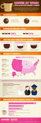 Pumpkin Iced Coffee Dunkin Donuts 2015 Calories by 48 Best Words Of Wisddom Images On Pinterest Coffee Break