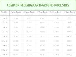 Average Swimming Pool Size Interior Typical Sizes The Most Attractive Standard For Hotels