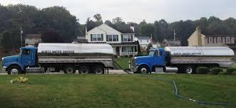 Contact Us | Gap PA | Kurtz Water Service LLC