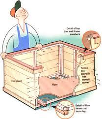 build a firewood storage box diy mother earth news
