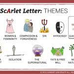 Mistress Hibbins In The Scarlet Letter – Chart throughout The