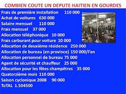 combien coute un depute haitien en gourdes haitian org