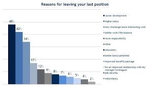 Sample Reason For Leaving On Resume | Poundingheartbeat Beautiful Reason For Leaving Resume Atclgrain Top 10 Details To Include On A Nursing And 2019 Writing Guide Reason Leaving Examples Focusmrisoxfordco 8 Reasons Why I Quit My Dream Job Be Stay At Home Mom Parent New On Letter Sample Collection Good Your How Job Within 15 Months Hurts Future Hiring Chances Resignation Family A Employee Transition Plan Template Luxury Best Explanation This Interview Question Application Reasons An Application Ajancicerosco