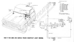 1970 Ford F100 Wiring Diagram Elegant 1993 Ford F150 Ignition Wiring ... 1993 Ford F150 For Sale Near Cadillac Michigan 49601 Classics On F350 Wiring Diagram Tail Lights Complete Diagrams Xlt Supercab Pickup Truck Item C2471 Sold 2003 Ford F250 Headlights 5 Will 19972003 Wheels Fit A 21996 Truck Enthusiasts In Crash Tests Fords Alinum Is The Safest Pickup Oem F150800 Ranger Econoline L 1970 F100 Elegant Ignition L8000 Trucks Pinterest Bay Area Bolt A Garagebuilt 427windsorpowered Firstgen Trusted 1991 Overview Cargurus