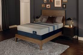 The Serta Blue Max 1000 Firm Mattress