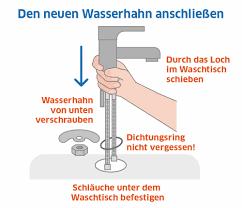 wasserhahn wechseln wasserhan einbauen in 8 schritten