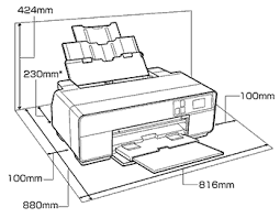 Dimensions Of The P600